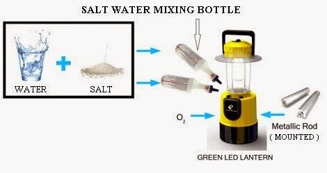 Salt Lamp Keeps Leaking Water : ??????????? ????? ?????? ? ???? ? ??? ??????? ????? - ???????? ????????????, ?????? ???????