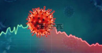 Плавно намаляват болните от коронавирус в региона, но смъртността остава висока